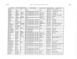 Death Certificate Index: pages 1-10 of 47